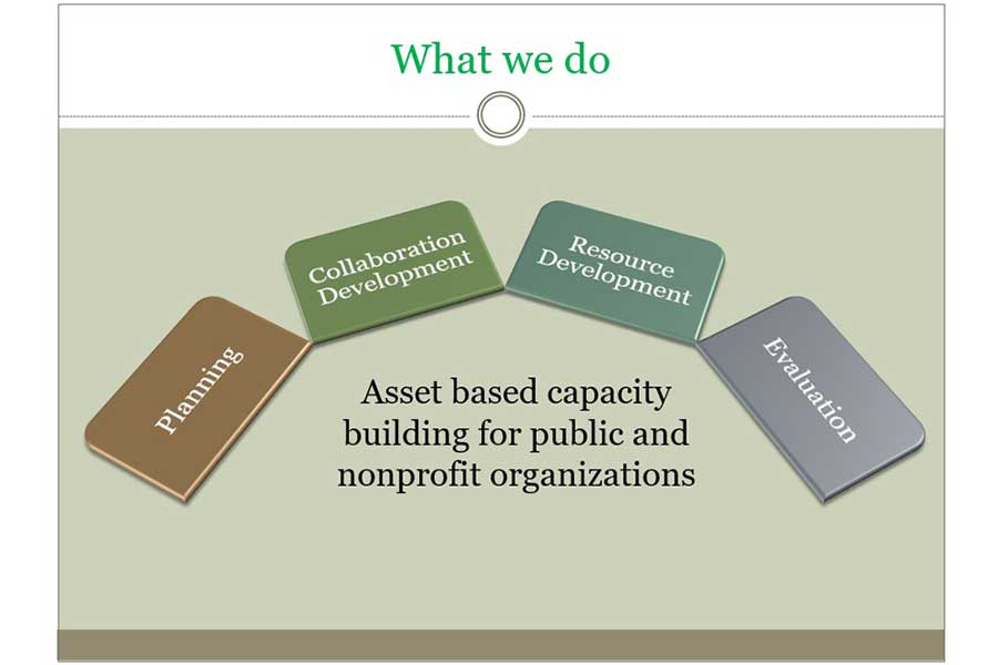 NPH Consulting Process